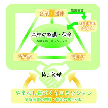 flow_yamanashi